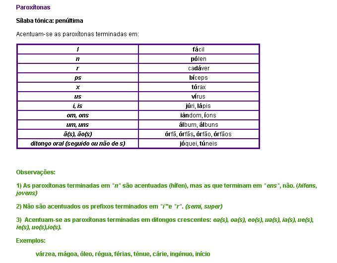 acentuação-paroxítonas